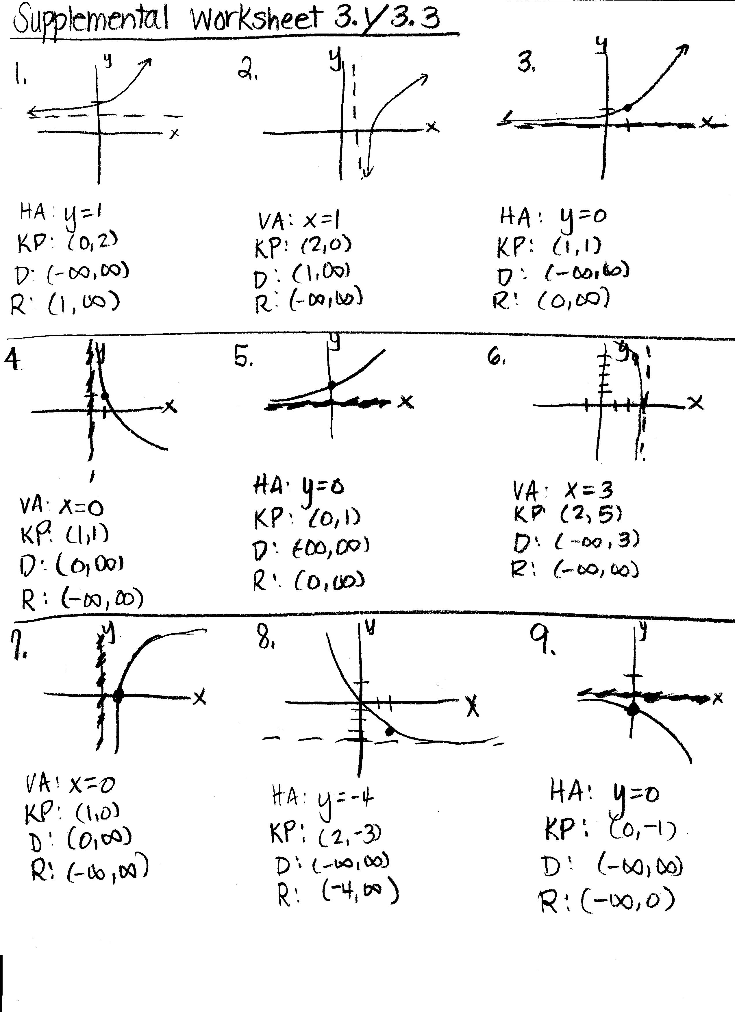 worksheet Graphing Exponential Functions Worksheet Algebra 1 graphing exponential functions worksheet algebra 1 abitlikethis answer key on polynomials worksheet